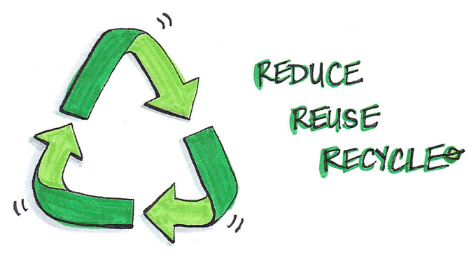 waste reduction recycling